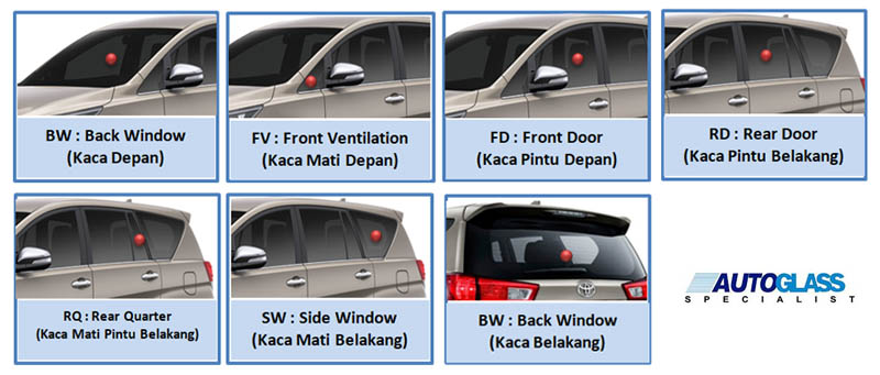 Glass Position Partial Body Edit ec01a - Glass Position - Nama posisi kaca mobil